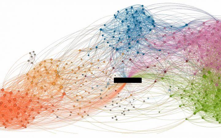 LinkedIn Netwerk